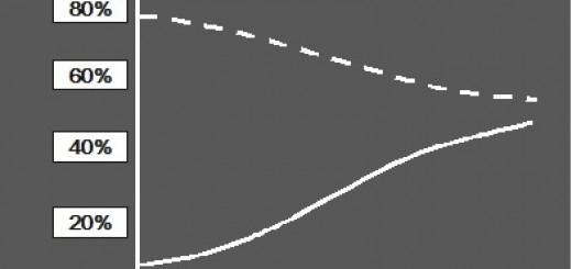 saambly_statistieke